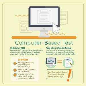 Computer Based Test